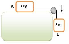 Etki tepki yasası örnek 2