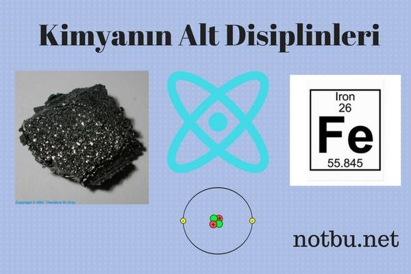 kimyanın alt disiplinleri