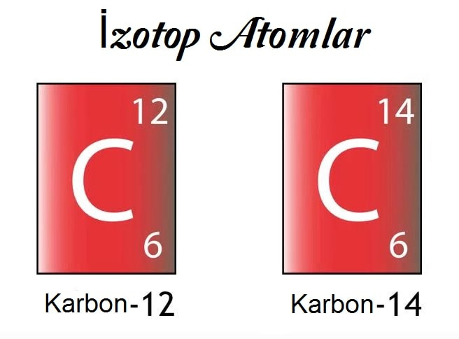 izotop nedir