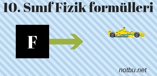 10. sınıf fizik formülleri