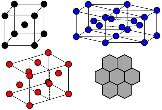 Katıhal fiziğindeki gelişmelerin teknolojiye katkıları