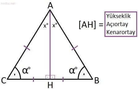İkizkenar üçgen özellikleri