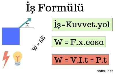 İş formülü