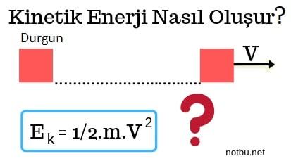 Kinetik enerji nasıl oluşur