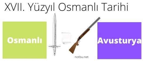 17. yy Osmanlı Avusturya ilişkileri