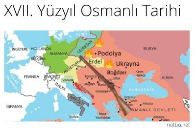 17. yy Osmanlı Lehistan ilişkileri