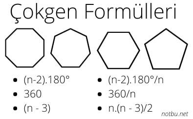 Çokgen formülleri
