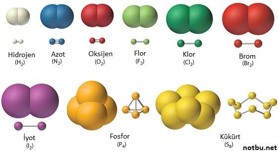 Molekül yapılı element