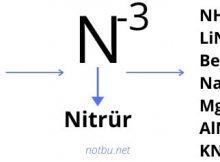 Nitrür formülü