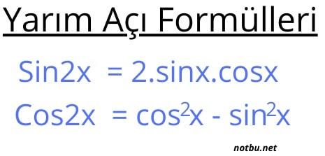 cos2x sin2x