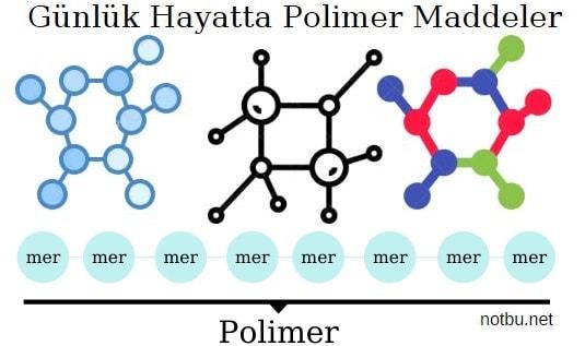Polimerlerin günlük hayatta kullanım alanları