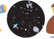 Uzay kirliliği uzay araştırmaları açısından ne gibi sorunlara yol açabilir