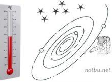 Sıvılı termometreler uzayda çalışır mı